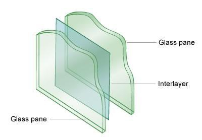 Laminated Glass Structure 416x278